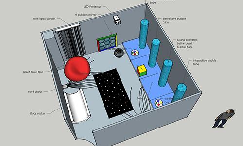 Sensory Room Design & Installation By Total Sensory